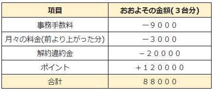 f:id:hiroshiii:20190303193115p:plain