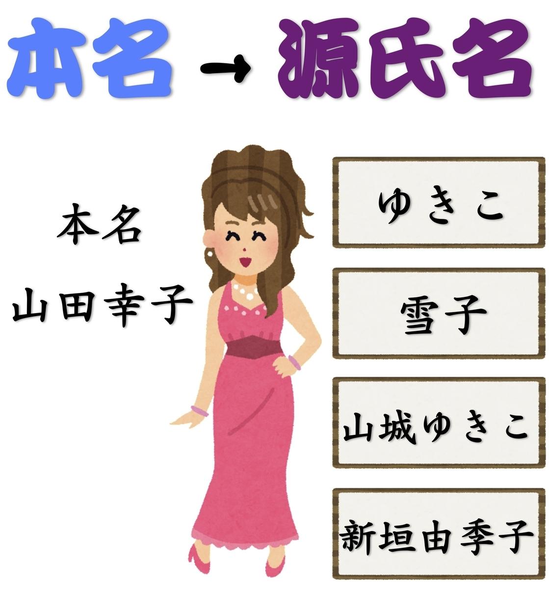 f:id:hiroshima-aibank:20190711225222j:plain