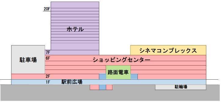 f:id:hiroshimasan-94:20190316002037j:plain