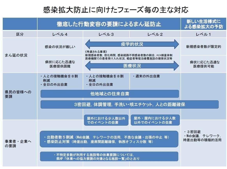f:id:hiroshimasan-94:20200507130102j:plain