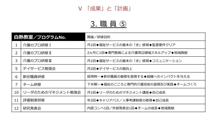 f:id:hiroshionizuka:20170401135722j:plain