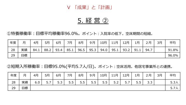 f:id:hiroshionizuka:20170401135840j:plain