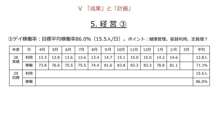 f:id:hiroshionizuka:20170401135849j:plain