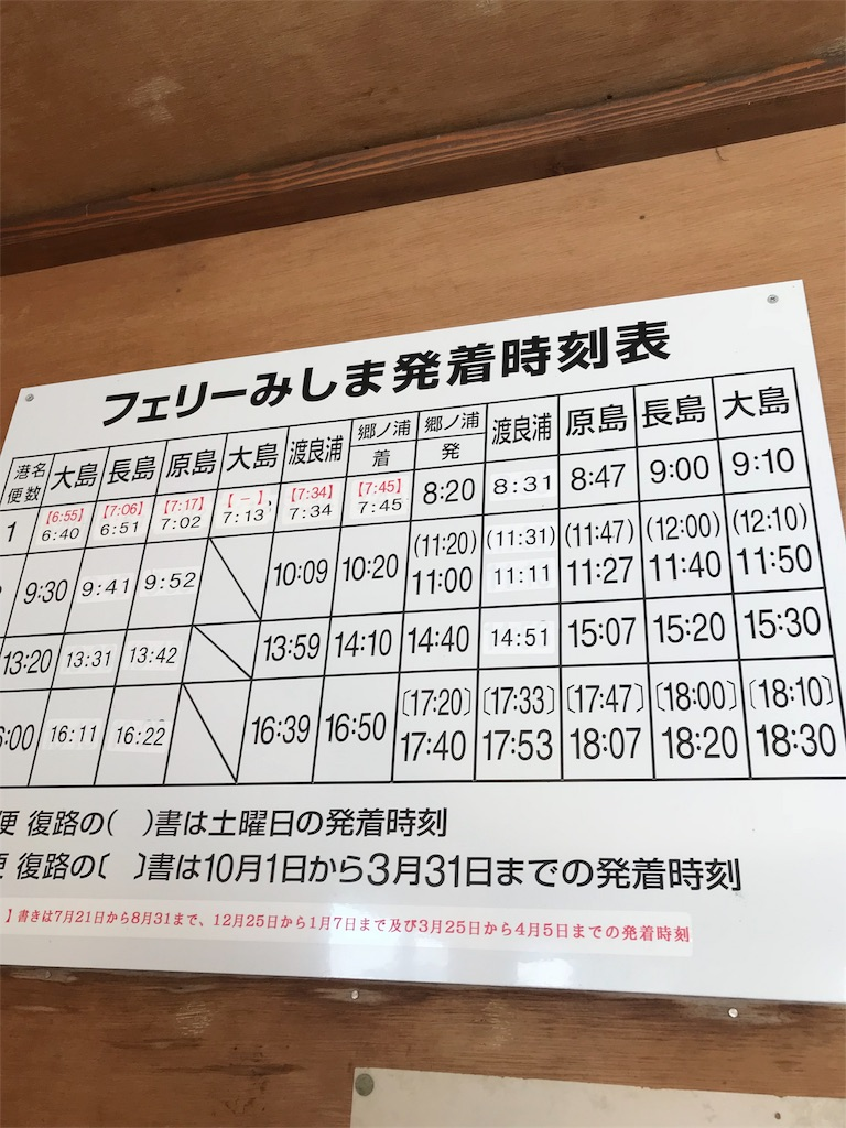 f:id:hiroshionizuka:20190505150202j:image