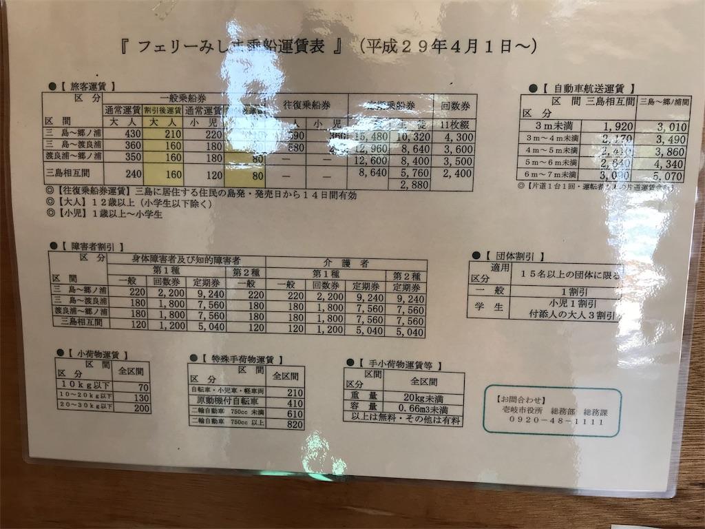 f:id:hiroshionizuka:20190505150334j:image