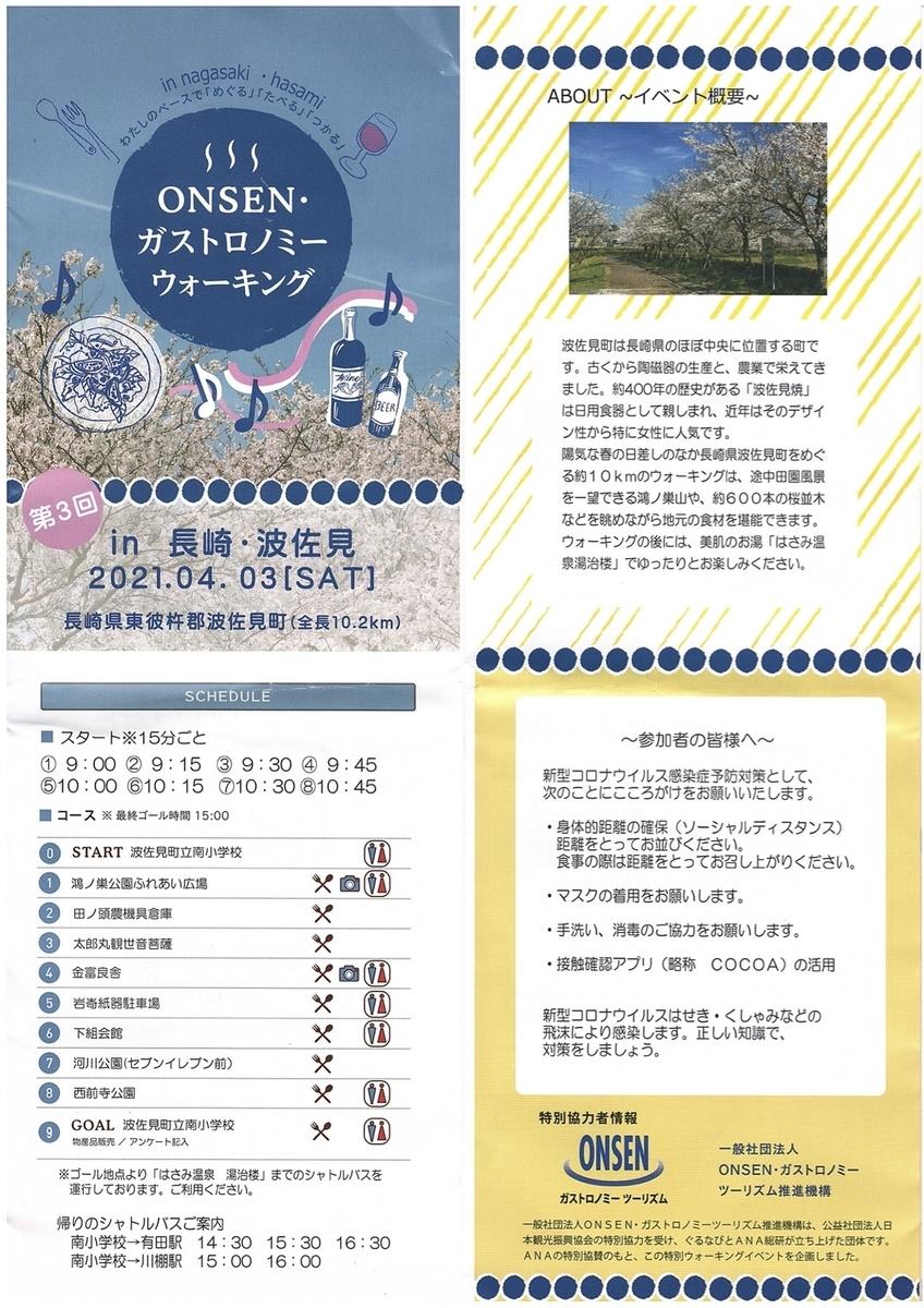 f:id:hiroshionizuka:20210407164817j:plain