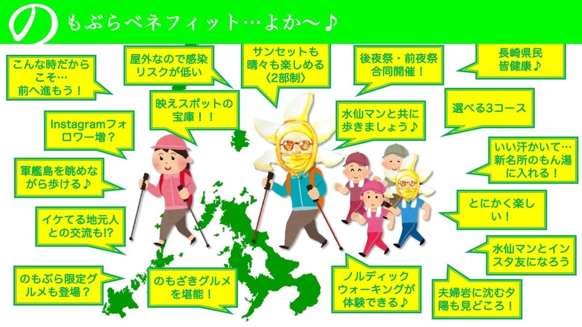 f:id:hiroshionizuka:20210604021351j:plain