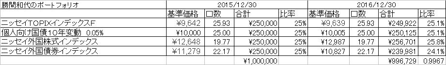 f:id:hiroshitree:20161230182755p:plain