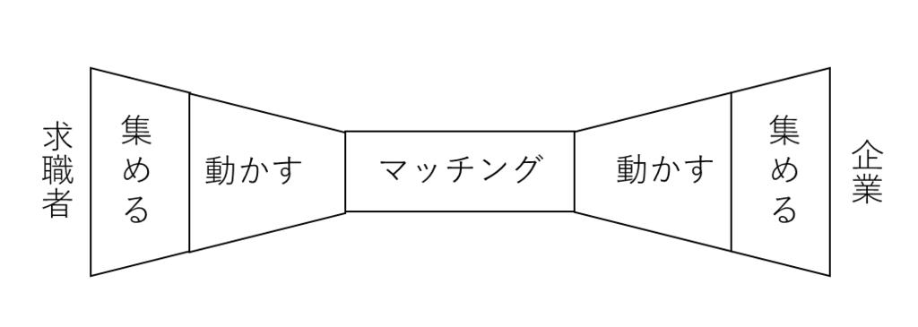 f:id:hiroshiweb:20170726094915p:plain