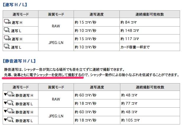 f:id:hiroshix:20171105181735j:plain