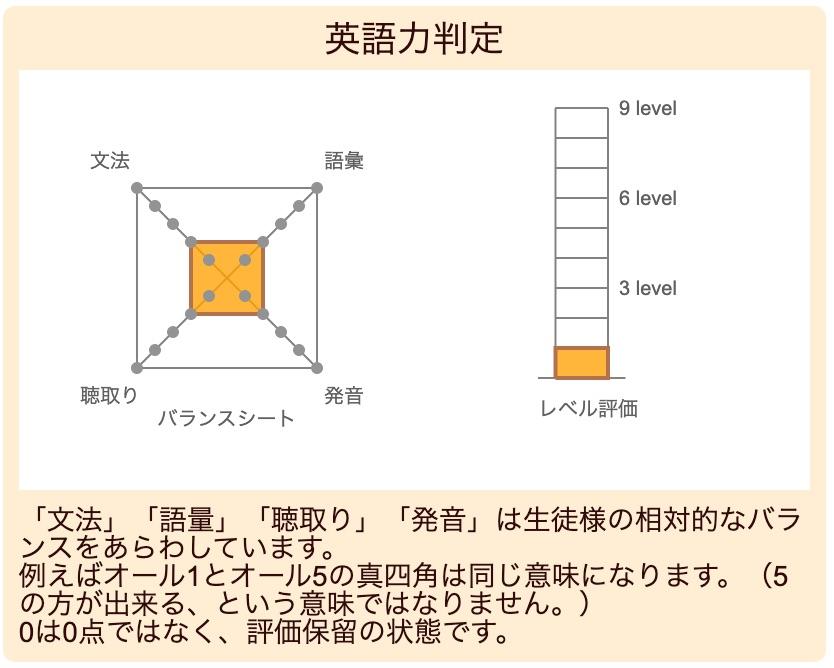 f:id:hiroshix:20200304202530j:plain