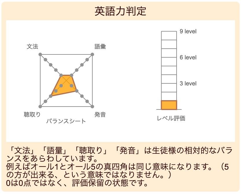f:id:hiroshix:20200304202534j:plain