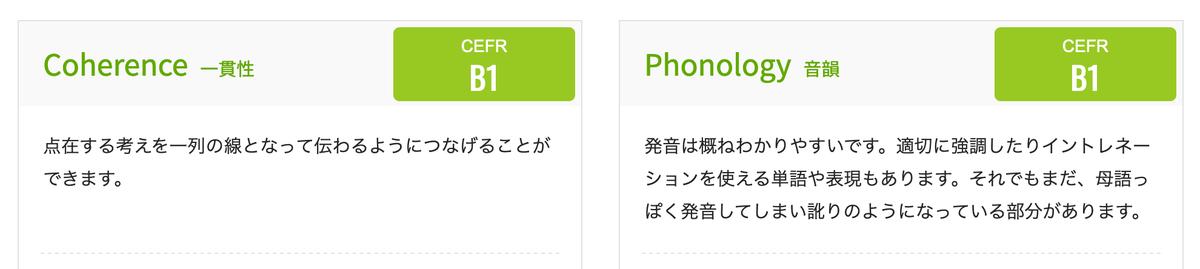 f:id:hiroshix:20200721203848p:plain