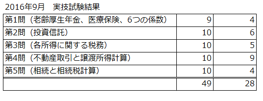f:id:hiroshiystory:20160911204043p:plain
