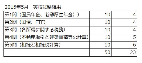 f:id:hiroshiystory:20160911210038p:plain
