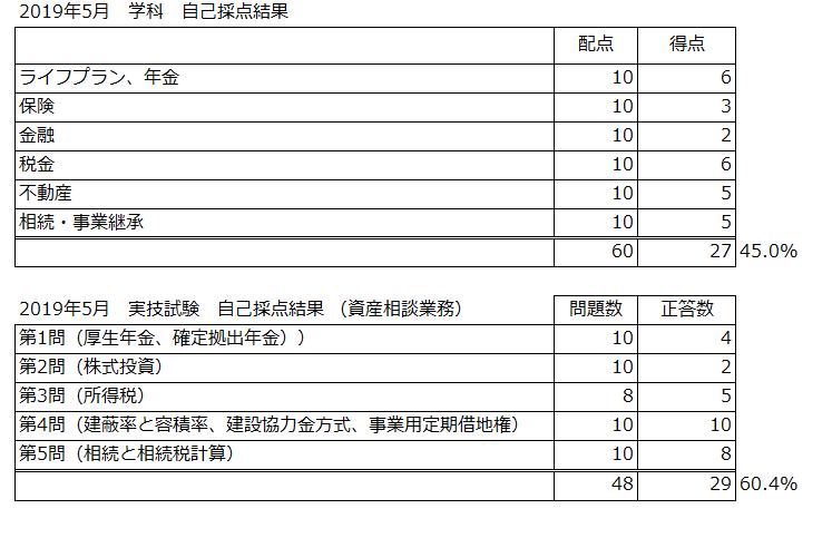 f:id:hiroshiystory:20190609232653p:plain