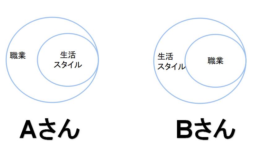 f:id:hiroshiystory:20190702142703p:plain