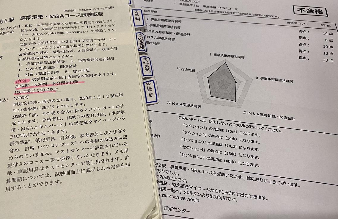 f:id:hiroshiystory:20201128175405j:plain