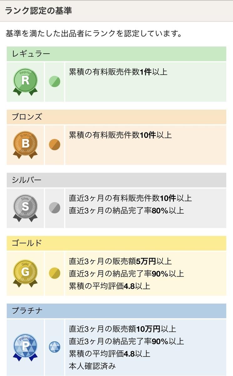 f:id:hiroshiystory:20210501102758j:plain