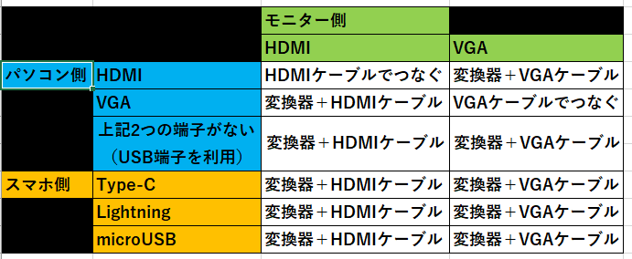 f:id:hirosi258fa:20201219180251p:plain