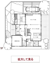 f:id:hirosshiii:20151107155015p:plain