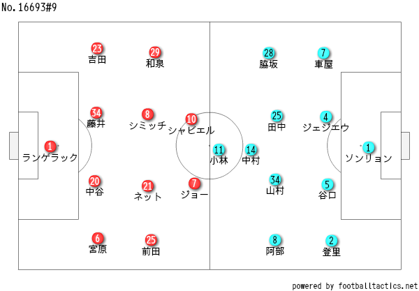 f:id:hirota-i:20190814113039p:plain