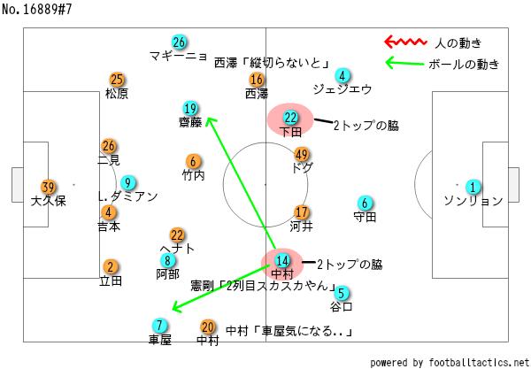 f:id:hirota-i:20190902203840p:plain