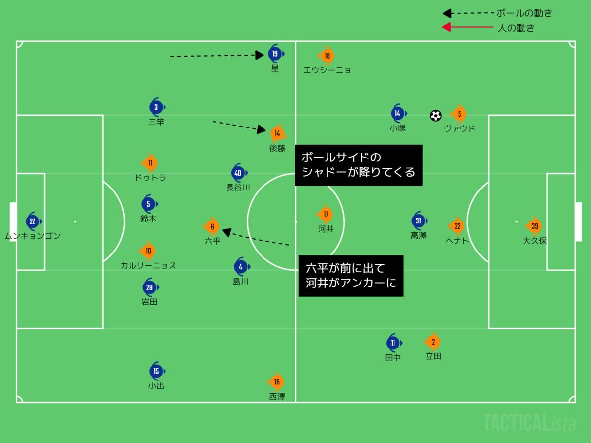 f:id:hirota-i:20201008192258p:plain