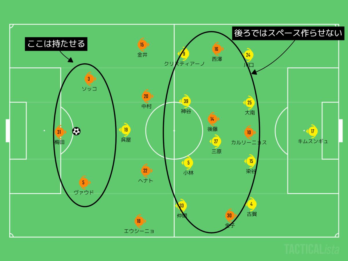 f:id:hirota-i:20201109183223p:plain