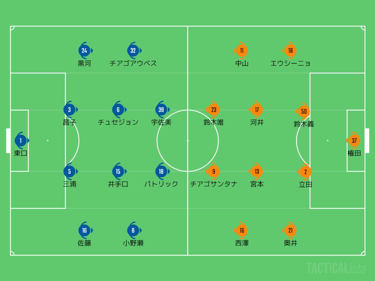 f:id:hirota-i:20210419182610p:plain