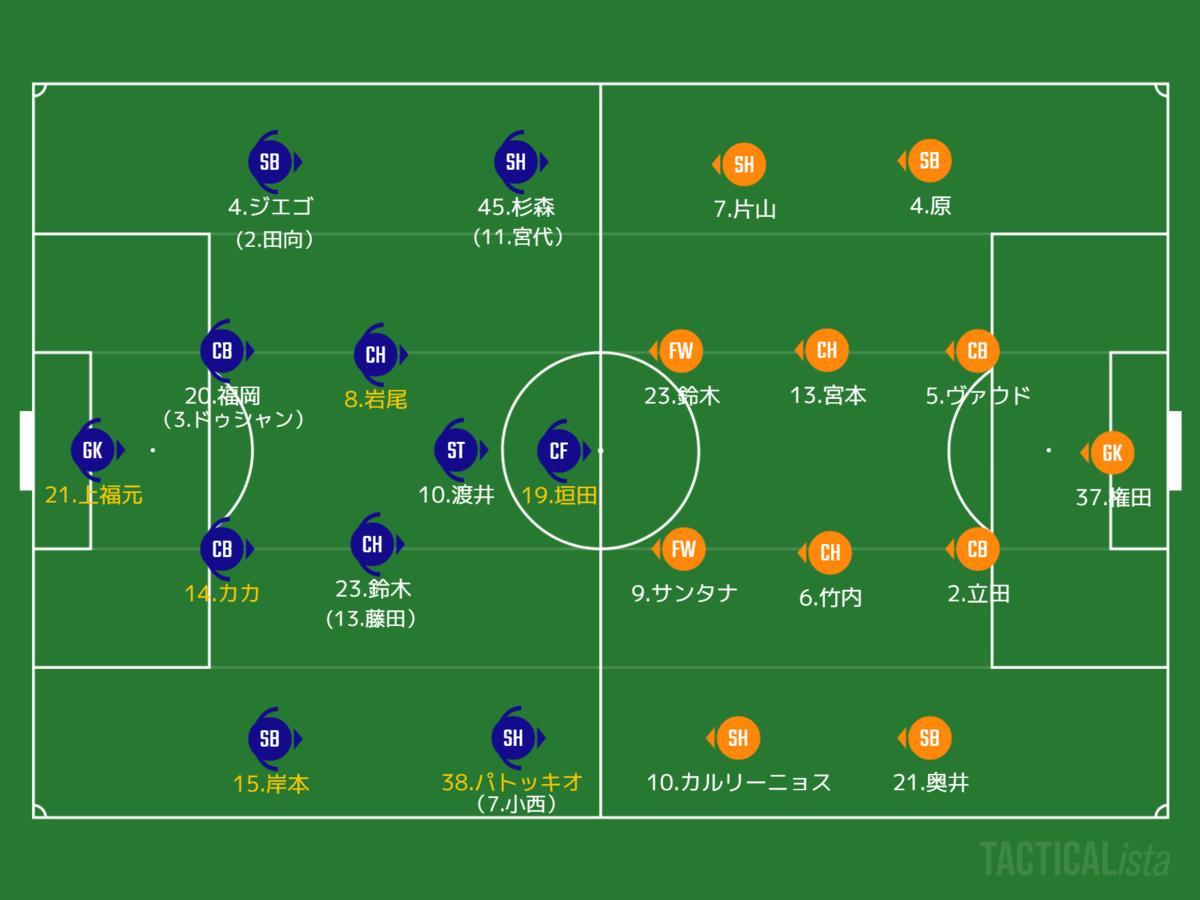 f:id:hirota-i:20210709203845p:plain
