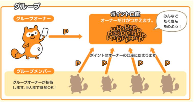 f:id:hirotaka_hachiya:20160312212834p:plain