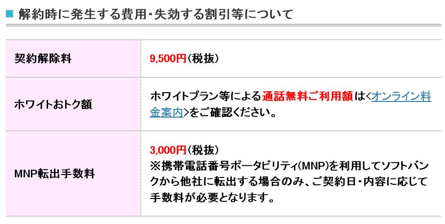 f:id:hirotaka_hachiya:20160322221526p:plain