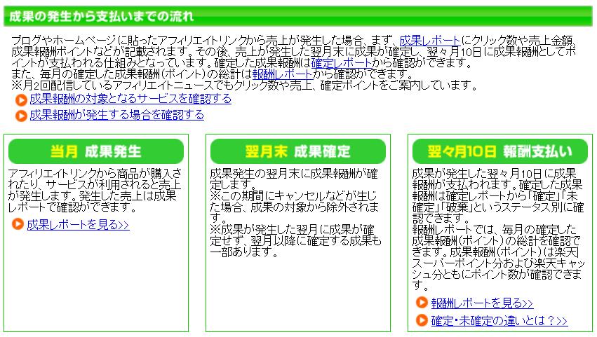 f:id:hirotaka_hachiya:20160522165456p:plain
