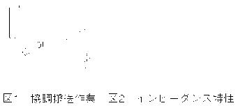 f:id:hirotaka_hachiya:20170413172603p:plain