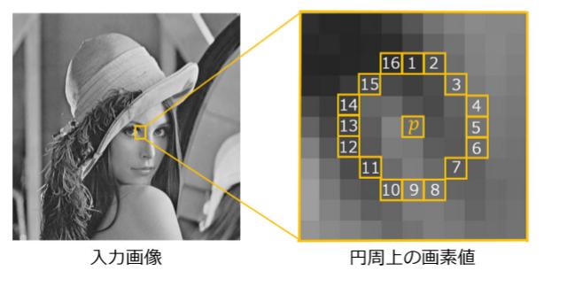 f:id:hirotaka_hachiya:20170505104108p:plain