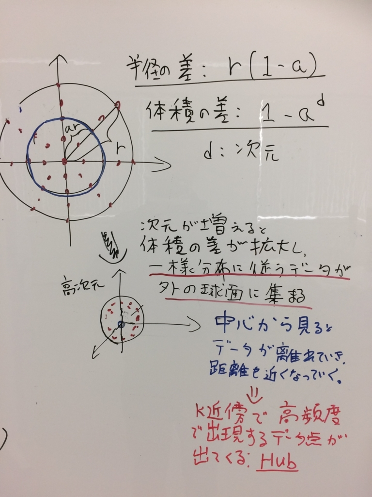 f:id:hirotaka_hachiya:20171004102538j:plain