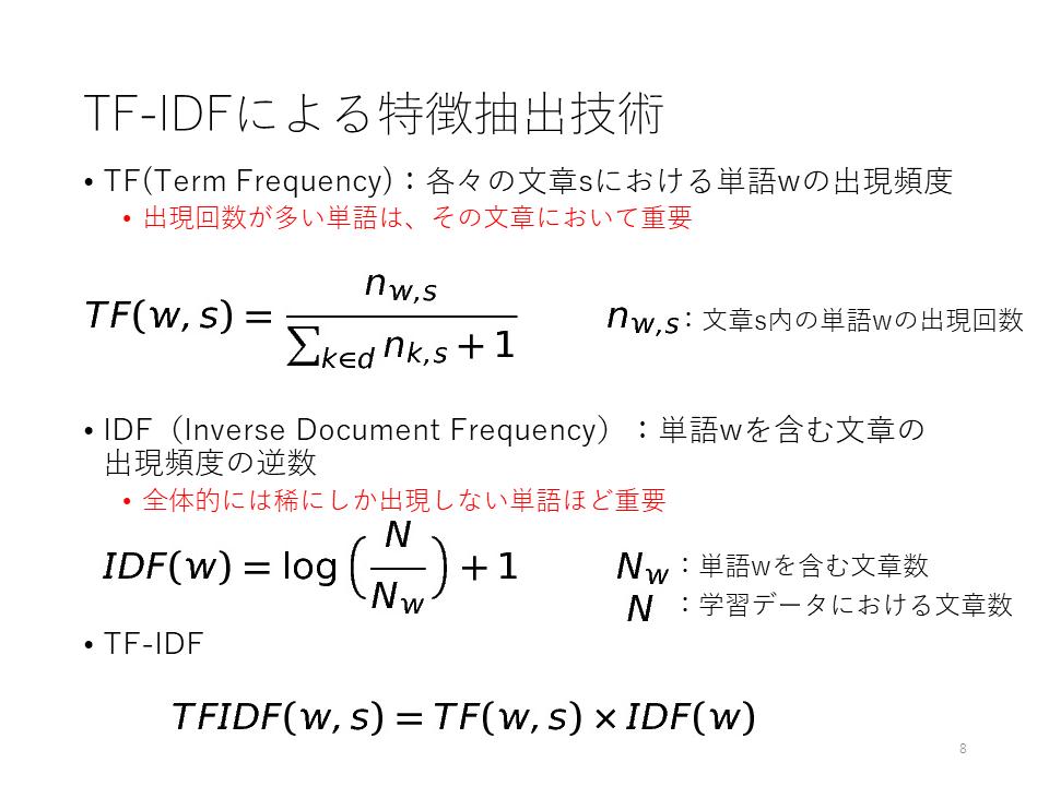 f:id:hirotaka_hachiya:20171205153901p:plain