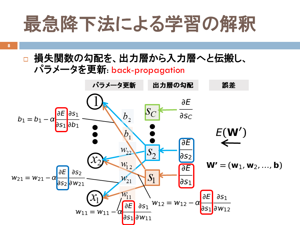 f:id:hirotaka_hachiya:20180117235533p:plain