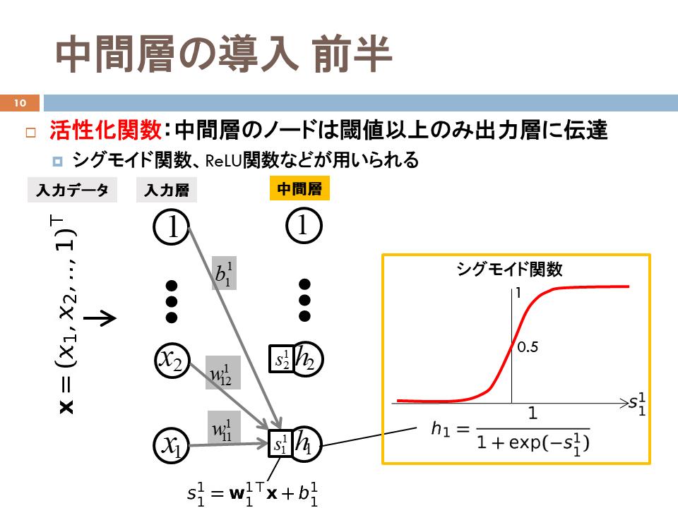 f:id:hirotaka_hachiya:20180117235554p:plain