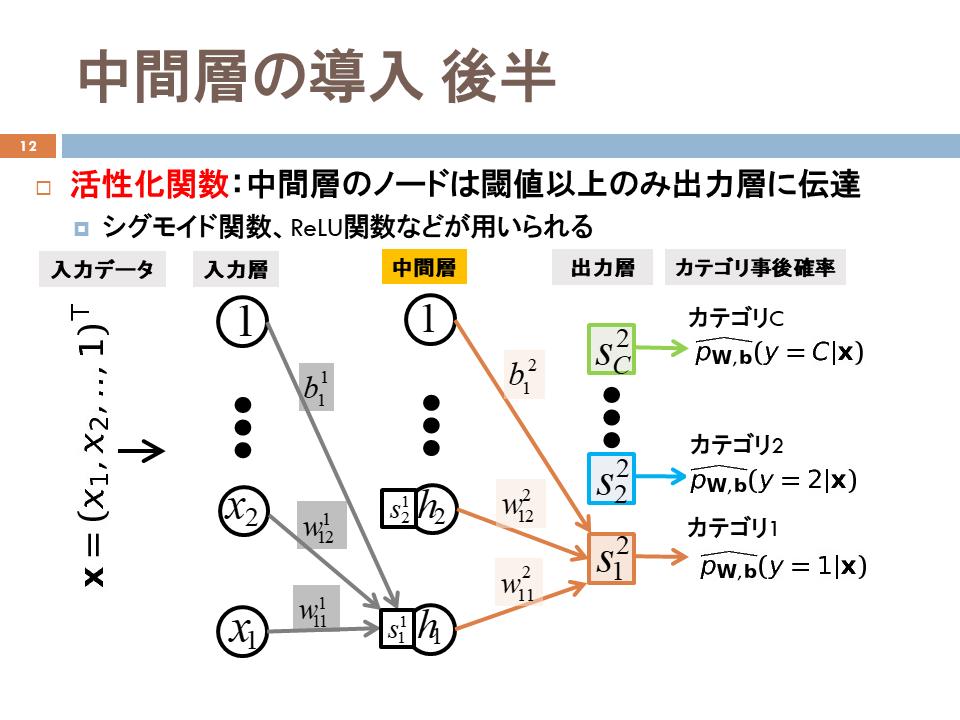f:id:hirotaka_hachiya:20180117235607p:plain