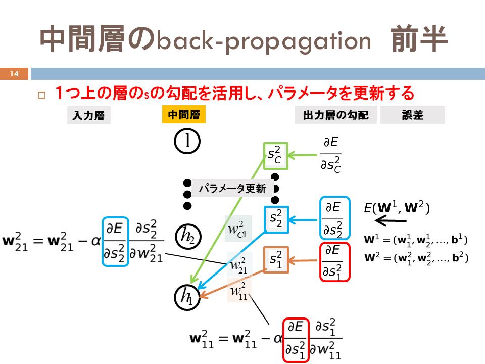 f:id:hirotaka_hachiya:20180118000305p:plain