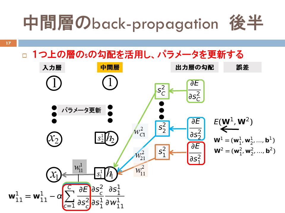 f:id:hirotaka_hachiya:20180118000315p:plain