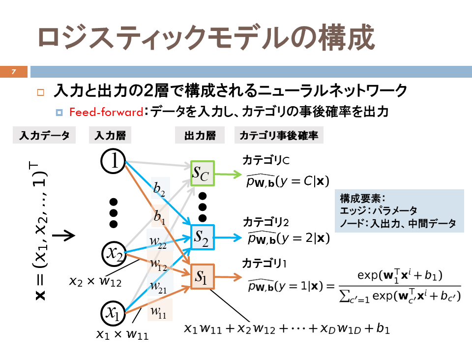 f:id:hirotaka_hachiya:20180119150658p:plain