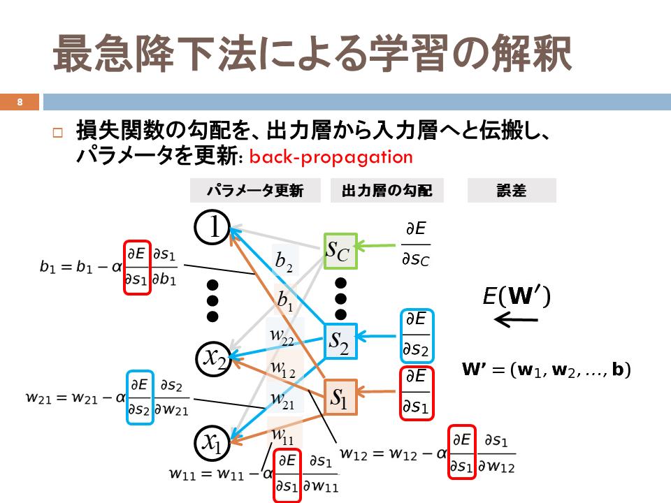 f:id:hirotaka_hachiya:20180119150724p:plain