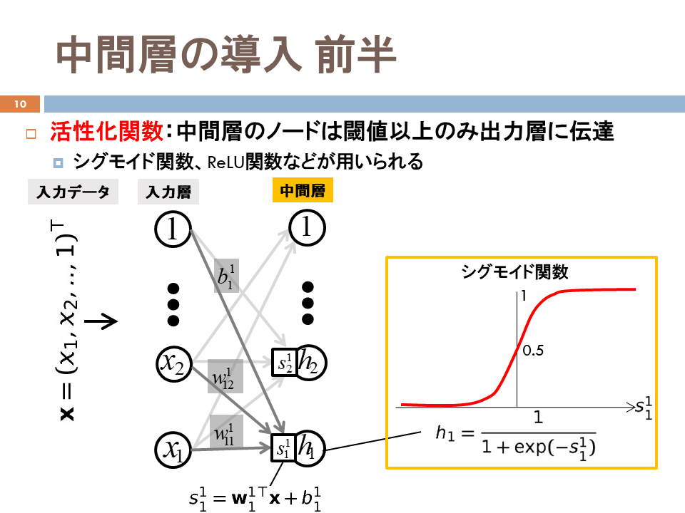 f:id:hirotaka_hachiya:20180119150749p:plain