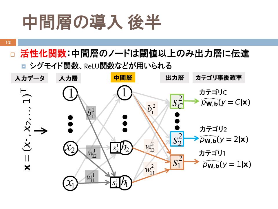 f:id:hirotaka_hachiya:20180119150831p:plain