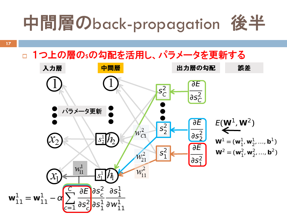 f:id:hirotaka_hachiya:20180119150840p:plain