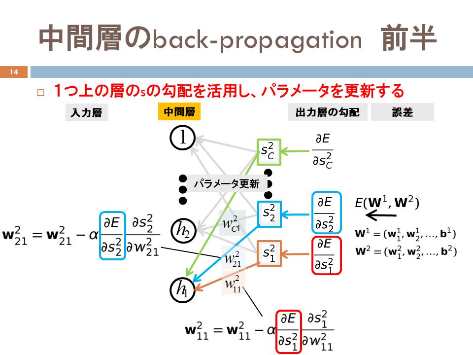 f:id:hirotaka_hachiya:20180119150957p:plain