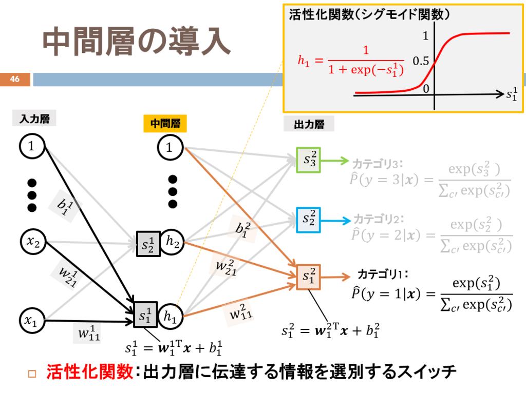 f:id:hirotaka_hachiya:20181124003201p:plain
